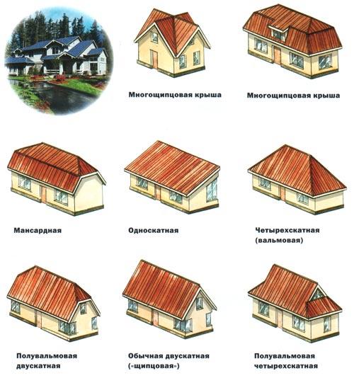 Фото b крыш /b деревянных b домов/b. b Виды крыш /b.