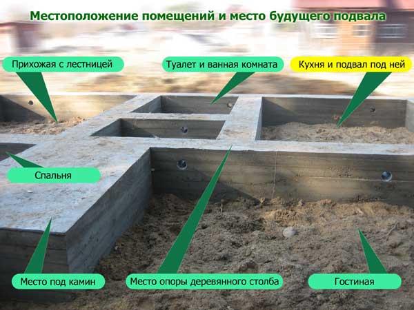 Фундамент с погребом видео