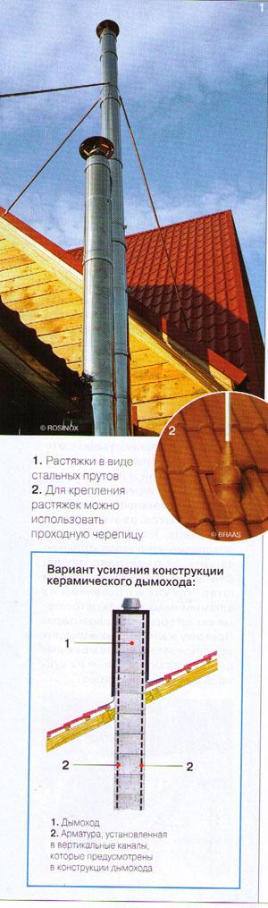 Растяжка для дымохода на крыше своими руками 74