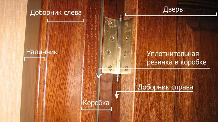 Как сделать изоляцию межкомнатной двери