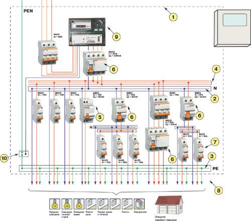 схема узо трехфазная сеть
