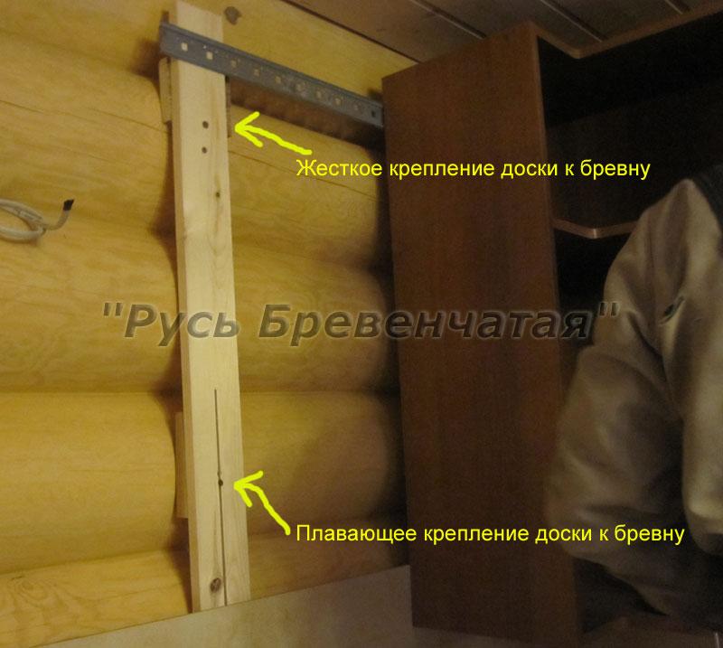 Фото – Вот такое неприхотливое, простое, но надежное решение использовал Александр для крепления верхних шкафов на бревенчатые стены.